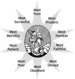 10 evangelica virtues of mary